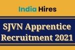 www.indiahires.in  1